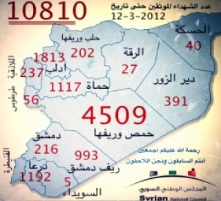 123968f0b328 مصادر سورية  استنفار في القصر الجمهوري في دمشق بعد فضيحة الرسائل الإلكترونية