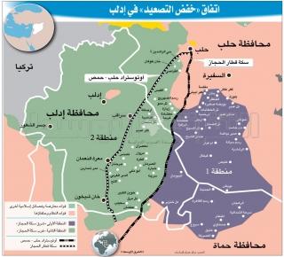 مؤتمر في دمشق لجمع المهادنين والمصالحين: اتفاق بوتين أردوغان على تقاسم الأدوار في عملية إدلب