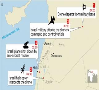 محادثة بوتين - نتنياهو منعت قصفًا آخر: إسرائيل وإيران للمرة الأولى في مواجهة مباشرة