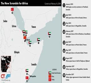 خطط الإمارات في مواجهة منافسيها للسيطرة على القرن الأفريقي