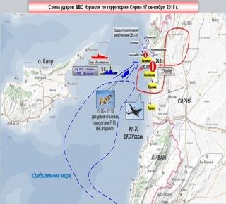 هل ستؤثر حادثة الطائرة الروسية في العمليات الإسرائيلية ضد إيران في سوريا؟