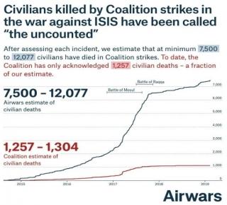 شاركت فيها 80 دولة وأشد بكثير من الحملة على أفغانستان: الحرب الدولية ضد